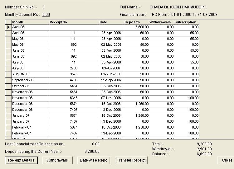 credit society accounting loans and deposits software